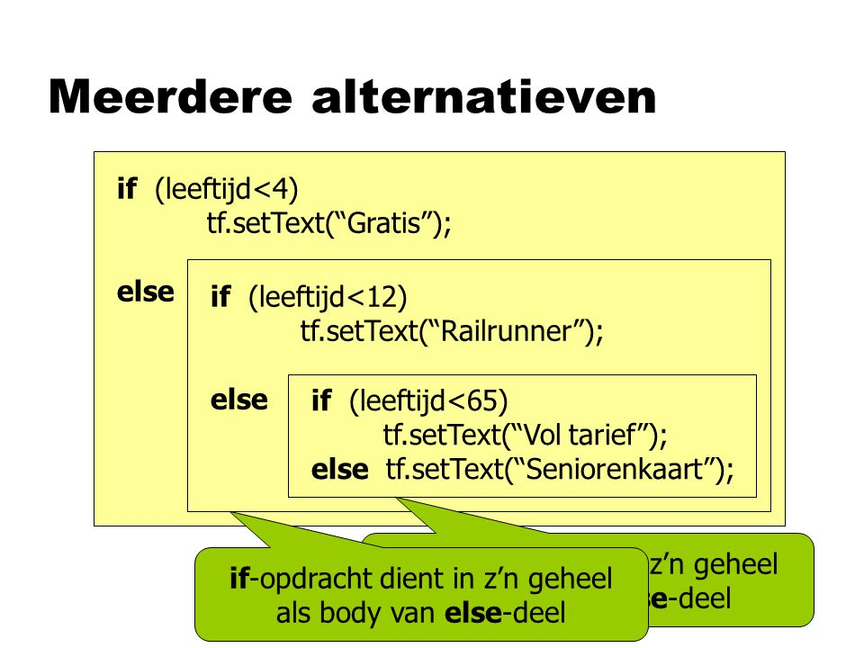 Meerdere alternatieven if (leeftijd<65) tf.setText( Vol tarief ); else tf.setText( Seniorenkaart ); if (leeftijd<12) tf.setText( Railrunner ); else if (leeftijd<4) tf.setText( Gratis ); else if-opdracht dient in z'n geheel als body van else-deel if-opdracht dient in z'n geheel als body van else-deel