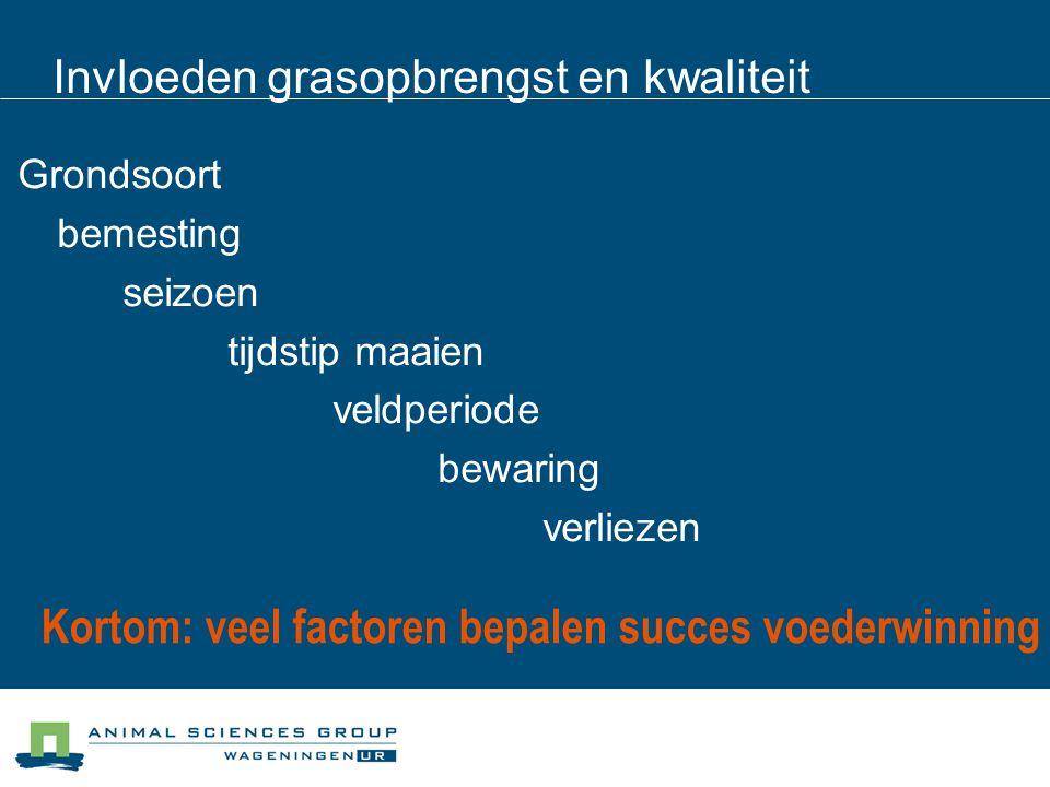 Bemesten volgens advies Kijk op: www.bemestingsadvies.nl