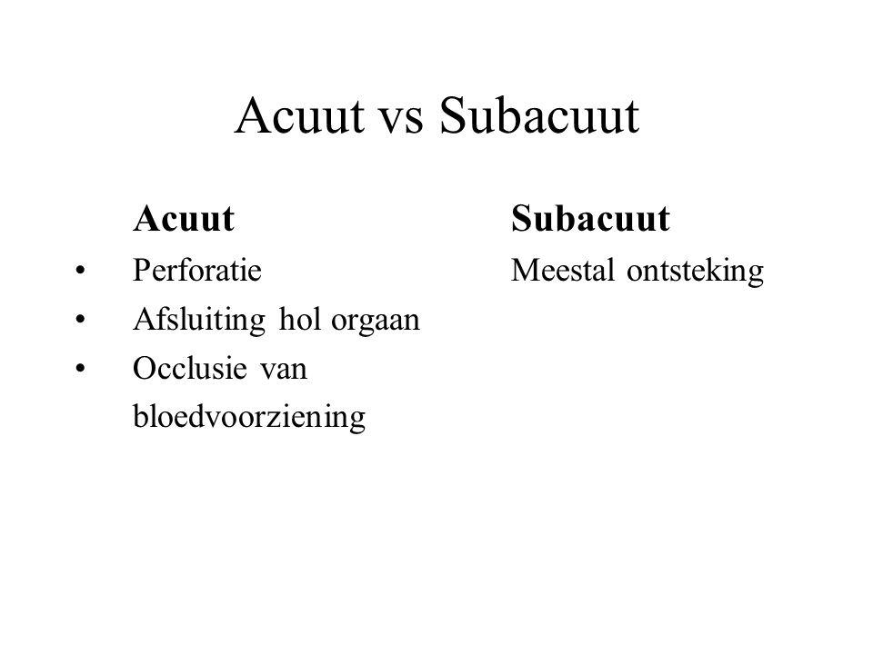 DD Acuut -Ruptuur -Hernia inguinalis -Ureterstenen -Torsio tubae Subacuut -Diverticulitis -P.I.D -Gastro-enteritis -U.W.I