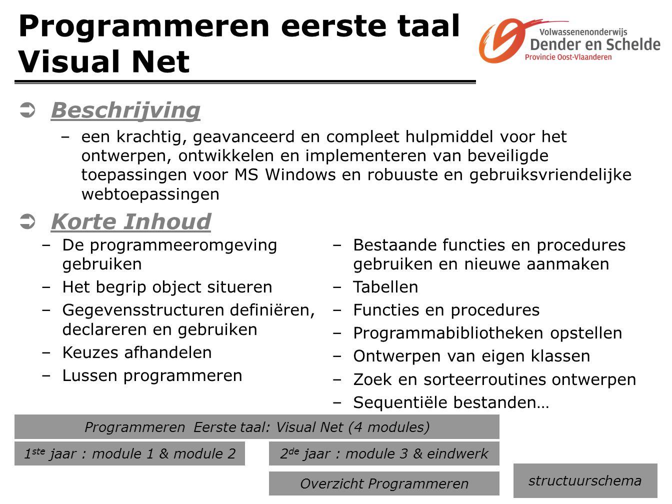 Programmeren eerste taal Visual Net  Beschrijving –een krachtig, geavanceerd en compleet hulpmiddel voor het ontwerpen, ontwikkelen en implementeren