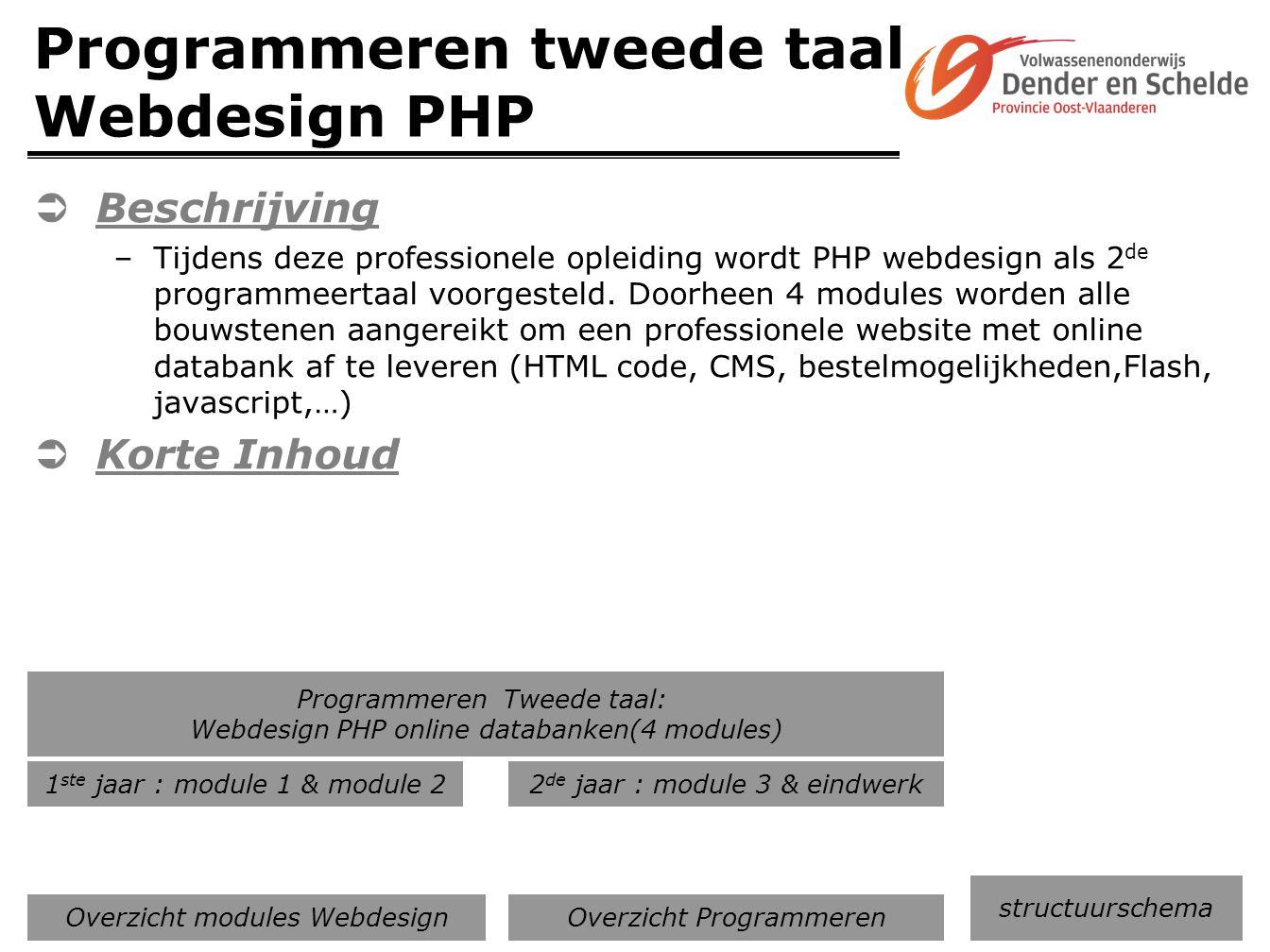 Programmeren tweede taal Webdesign PHP  Beschrijving –Tijdens deze professionele opleiding wordt PHP webdesign als 2 de programmeertaal voorgesteld.