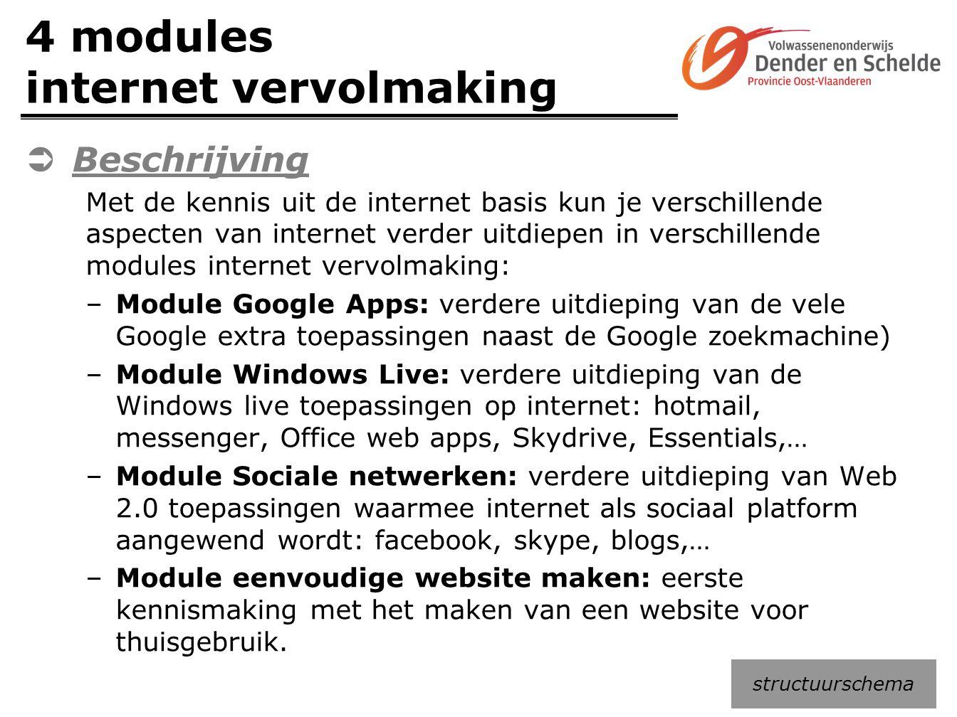 4 modules internet vervolmaking  Beschrijving Met de kennis uit de internet basis kun je verschillende aspecten van internet verder uitdiepen in vers