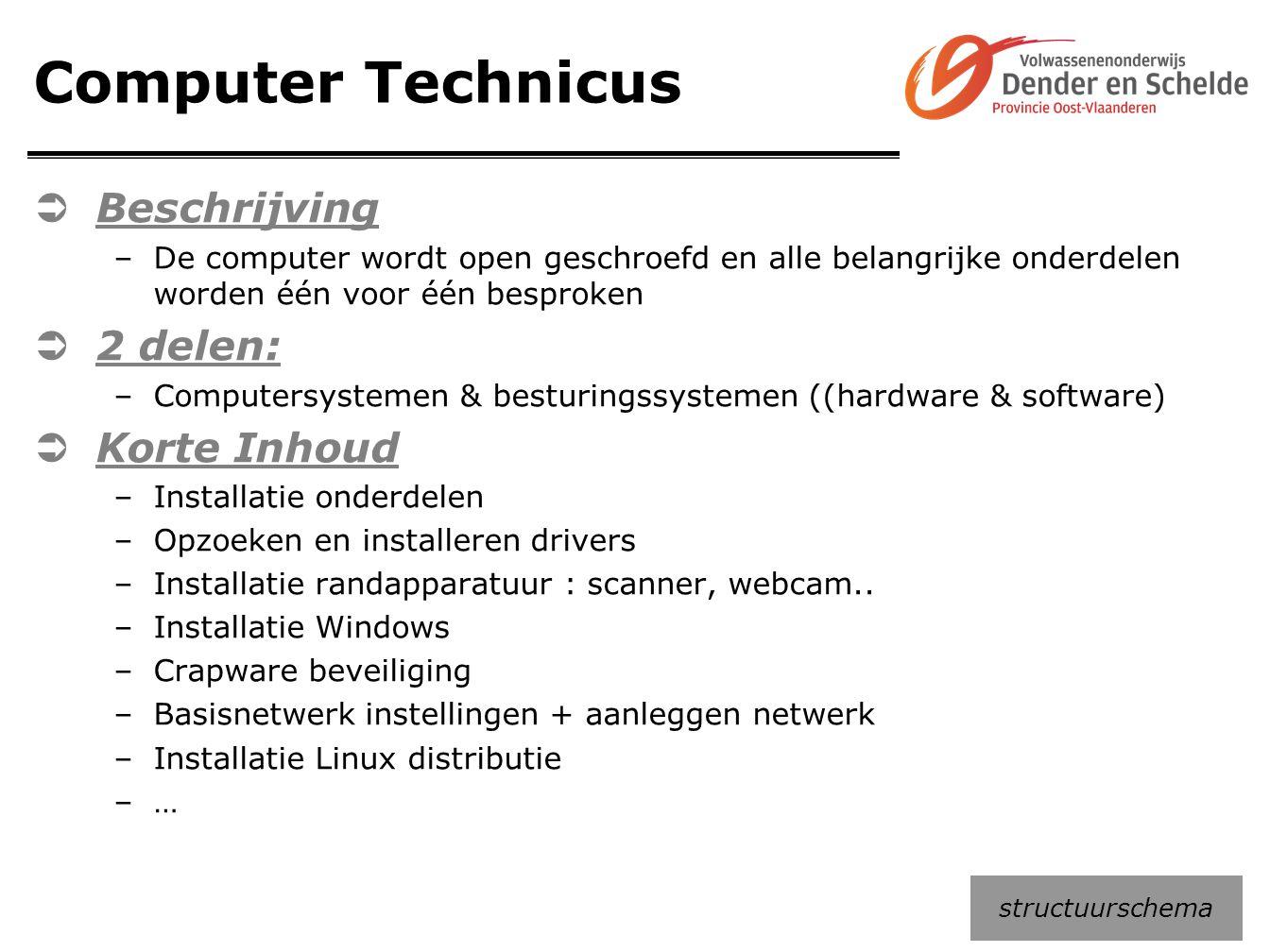 Computer Technicus  Beschrijving –De computer wordt open geschroefd en alle belangrijke onderdelen worden één voor één besproken  2 delen: –Computer