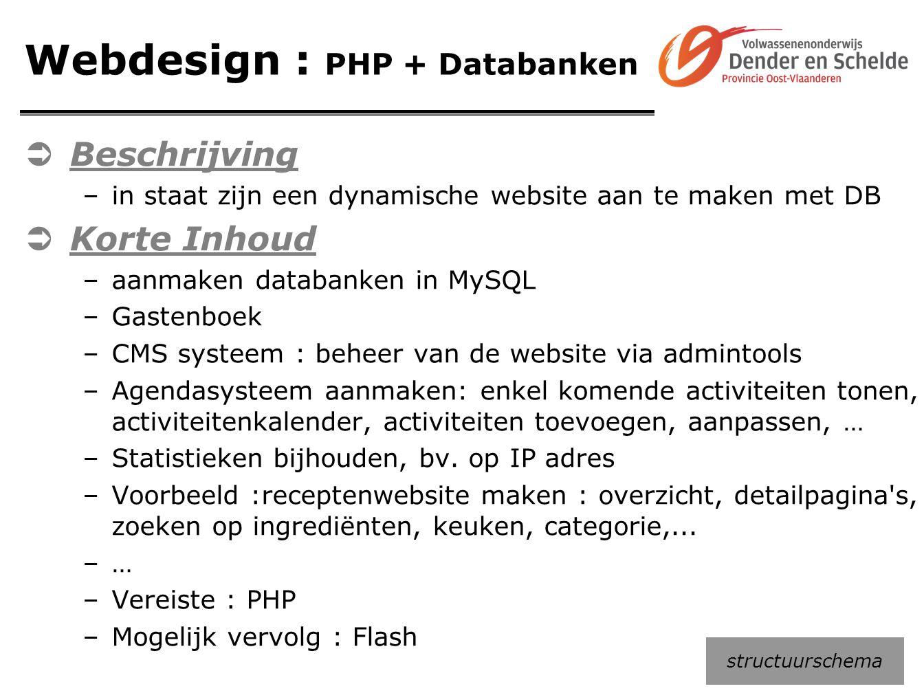 Webdesign : PHP + Databanken  Beschrijving –in staat zijn een dynamische website aan te maken met DB  Korte Inhoud –aanmaken databanken in MySQL –Ga