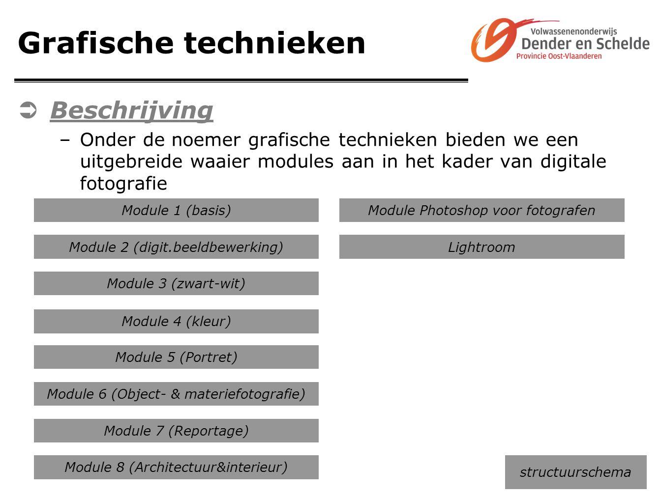 Grafische technieken  Beschrijving –Onder de noemer grafische technieken bieden we een uitgebreide waaier modules aan in het kader van digitale fotog