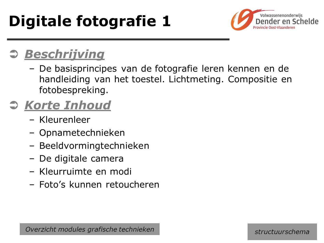 Digitale fotografie 1  Beschrijving –De basisprincipes van de fotografie leren kennen en de handleiding van het toestel. Lichtmeting. Compositie en f