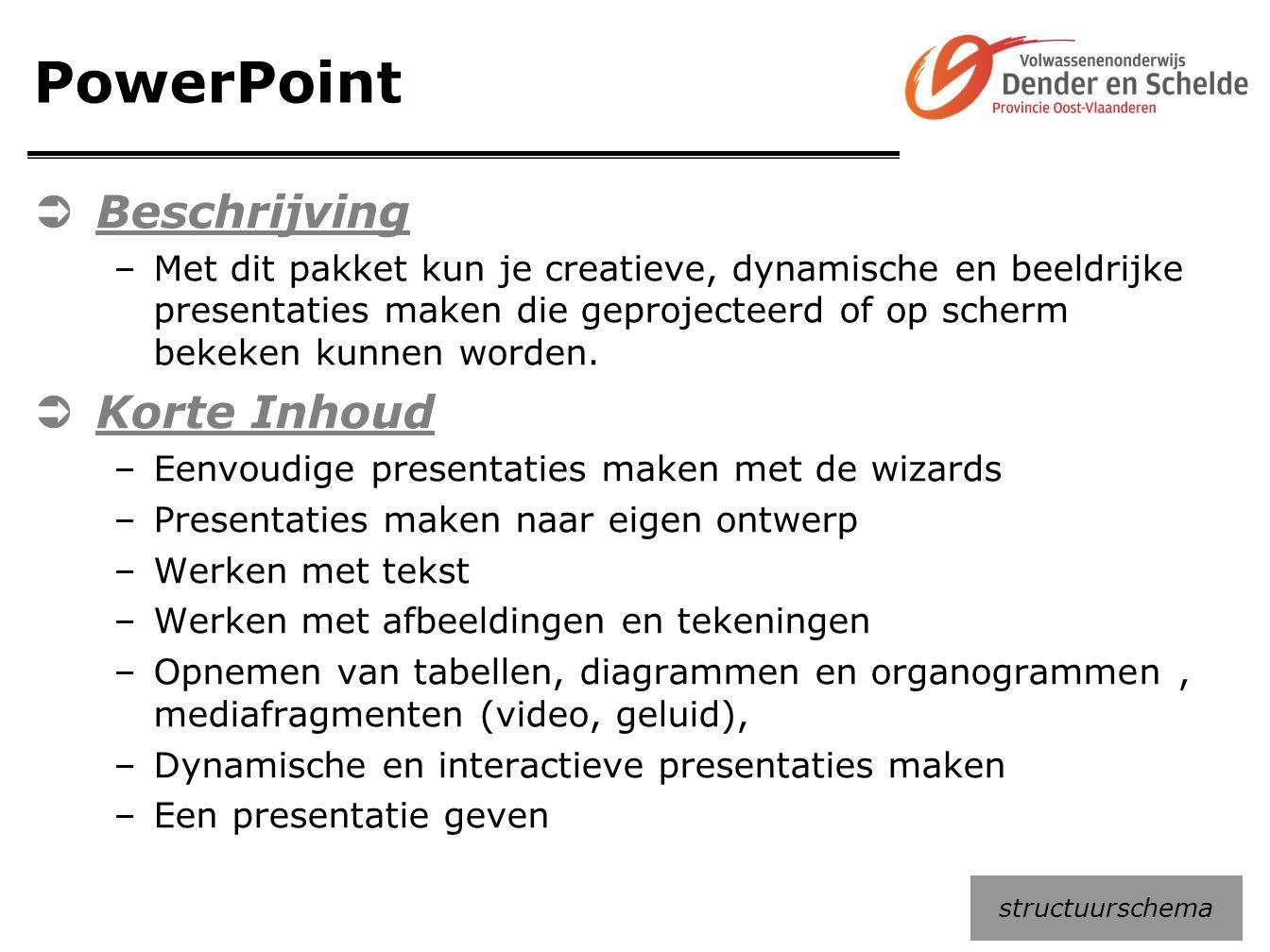 PowerPoint  Beschrijving –Met dit pakket kun je creatieve, dynamische en beeldrijke presentaties maken die geprojecteerd of op scherm bekeken kunnen