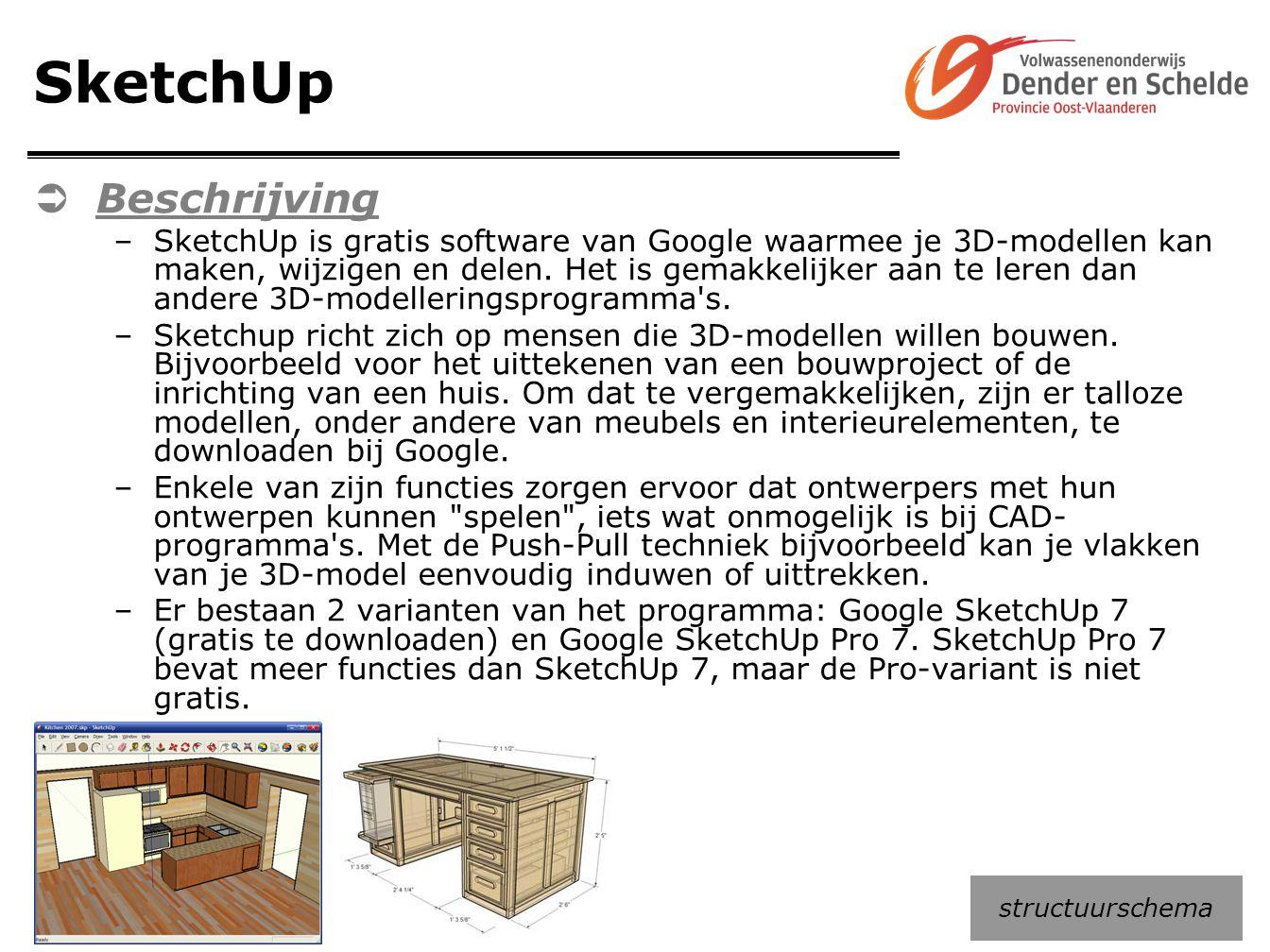 SketchUp  Beschrijving –SketchUp is gratis software van Google waarmee je 3D-modellen kan maken, wijzigen en delen. Het is gemakkelijker aan te leren