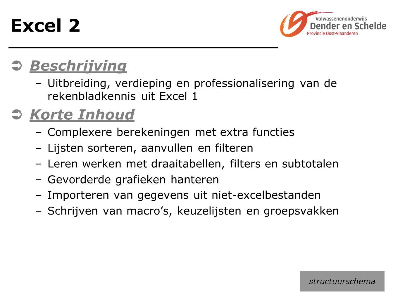 Excel 2  Beschrijving –Uitbreiding, verdieping en professionalisering van de rekenbladkennis uit Excel 1  Korte Inhoud –Complexere berekeningen met