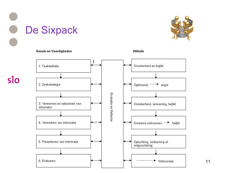 11 De Sixpack