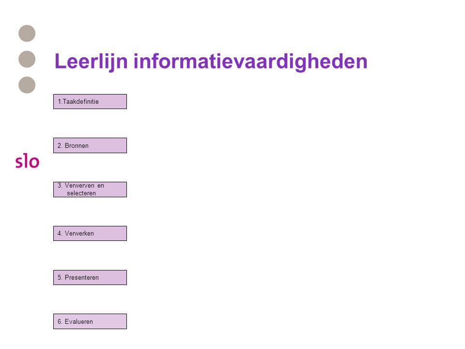 Leerlijn informatievaardigheden 1.Taakdefinitie 2. Bronnen 3. Verwerven en selecteren 4. Verwerken 5. Presenteren 6. Evalueren
