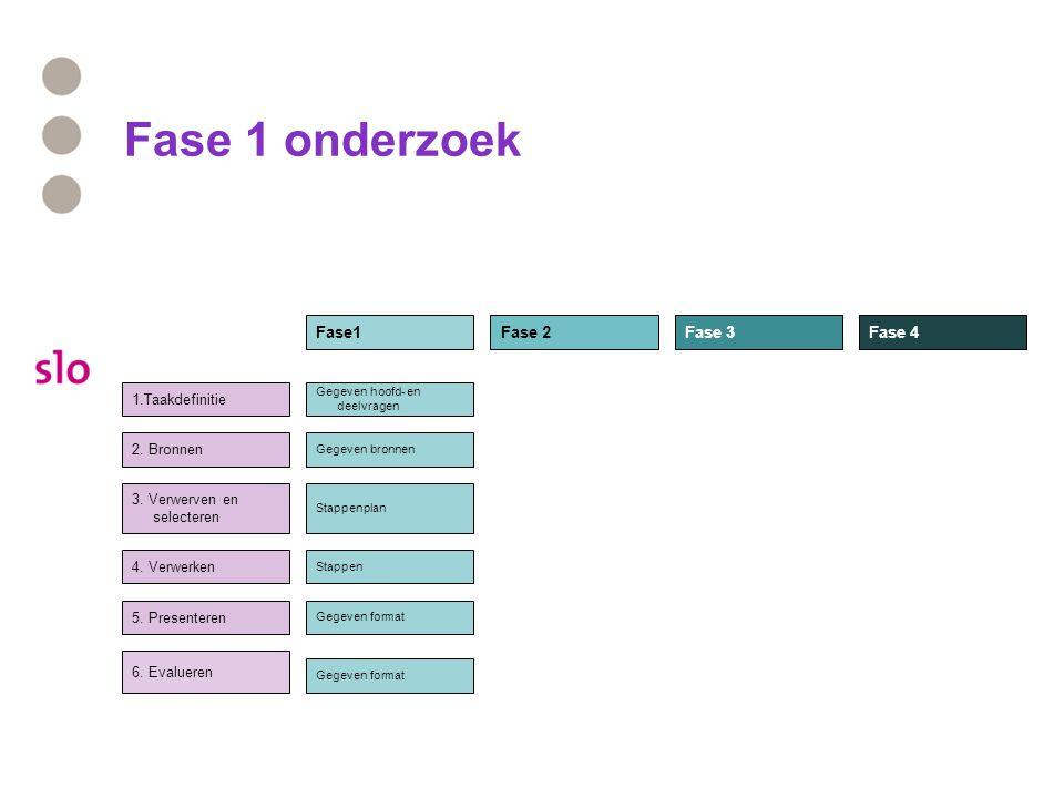 Fase 1 onderzoek 1.Taakdefinitie 2.Bronnen 3. Verwerven en selecteren 4.