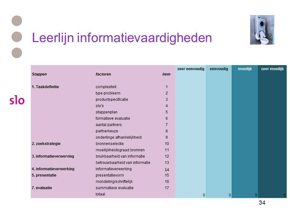 34 Leerlijn informatievaardigheden
