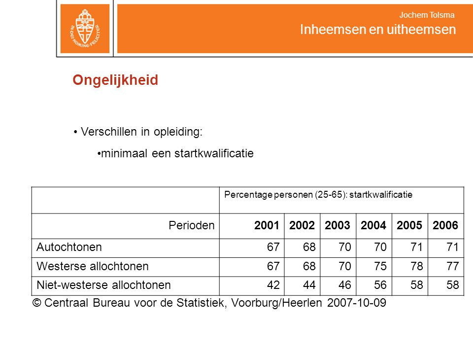 Ongelijkheid Inheemsen en uitheemsen Jochem Tolsma Verschillen in opleiding: minimaal een startkwalificatie Percentage personen (25-65): startkwalificatie Perioden200120022003200420052006 Autochtonen676870 71 Westerse allochtonen676870757877 Niet-westerse allochtonen4244465658 © Centraal Bureau voor de Statistiek, Voorburg/Heerlen 2007-10-09