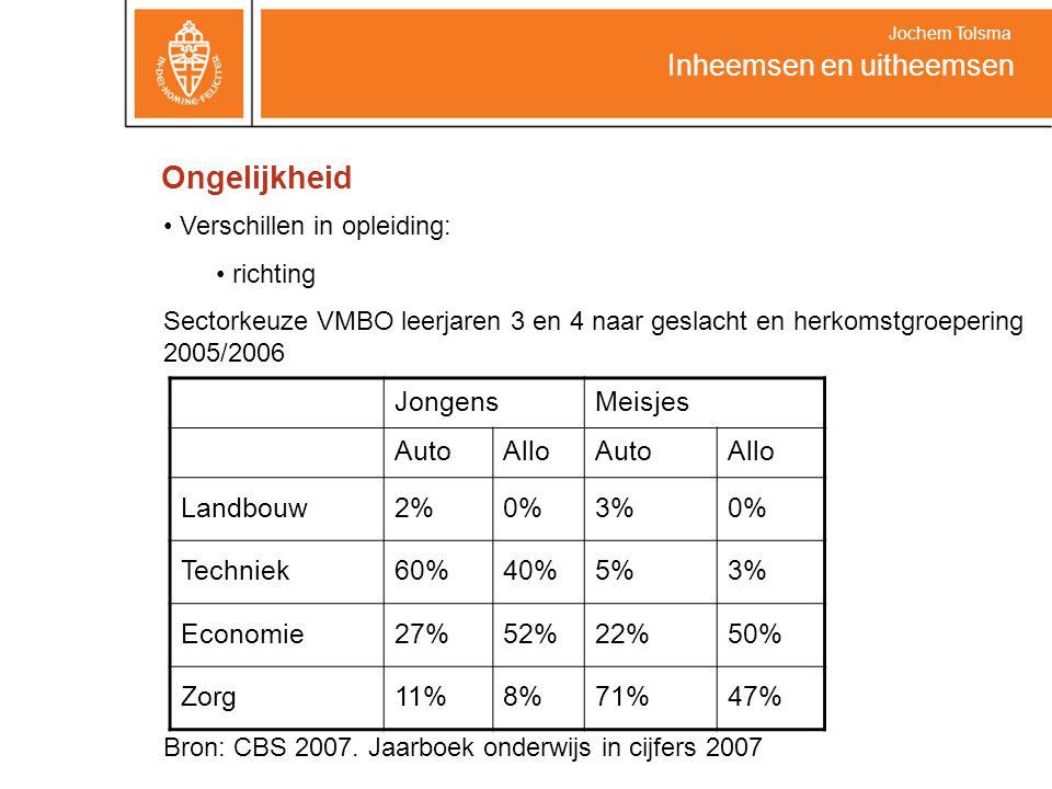 Ongelijkheid Inheemsen en uitheemsen Jochem Tolsma Verschillen in opleiding: richting Sectorkeuze VMBO leerjaren 3 en 4 naar geslacht en herkomstgroepering 2005/2006 JongensMeisjes AutoAlloAutoAllo Landbouw2%0%3%0% Techniek60%40%5%3% Economie27%52%22%50% Zorg11%8%71%47% Bron: CBS 2007.