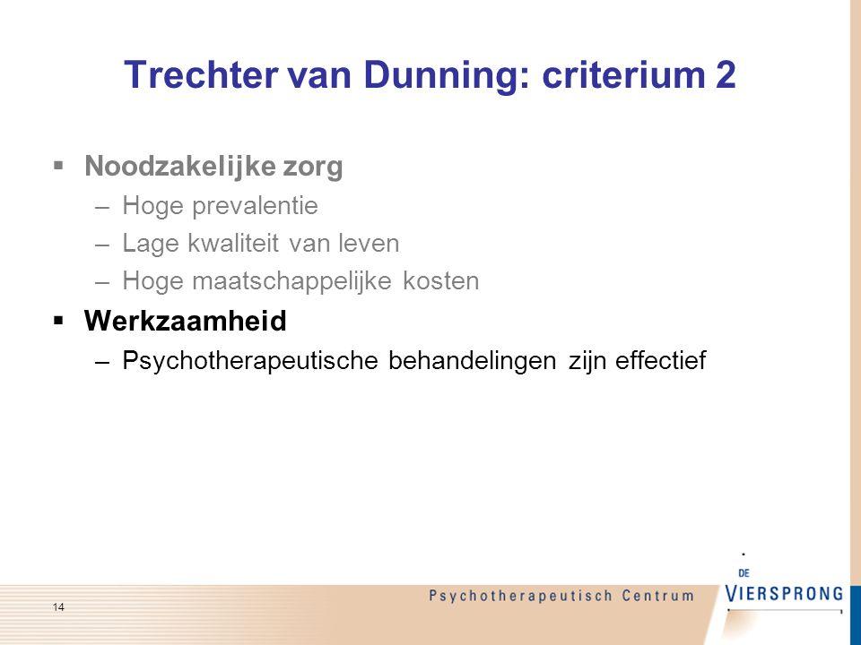 Trechter van Dunning: criterium 2  Noodzakelijke zorg –Hoge prevalentie –Lage kwaliteit van leven –Hoge maatschappelijke kosten  Werkzaamheid –Psych