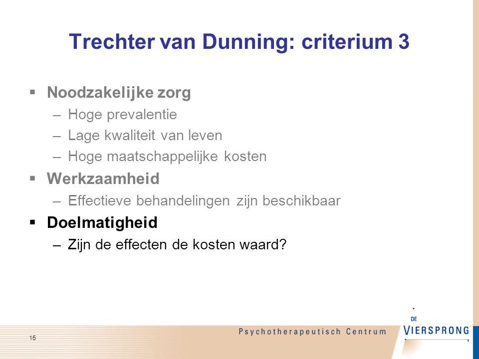 Trechter van Dunning: criterium 3  Noodzakelijke zorg –Hoge prevalentie –Lage kwaliteit van leven –Hoge maatschappelijke kosten  Werkzaamheid –Effec
