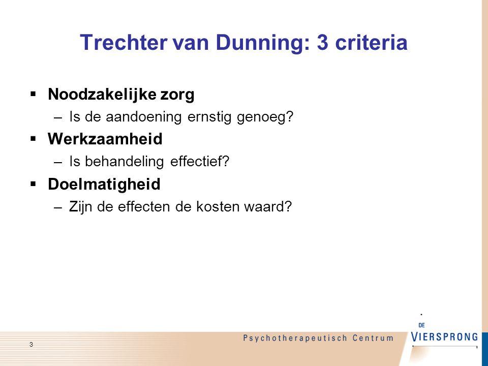 Trechter van Dunning: 3 criteria  Noodzakelijke zorg –Is de aandoening ernstig genoeg?  Werkzaamheid –Is behandeling effectief?  Doelmatigheid –Zij