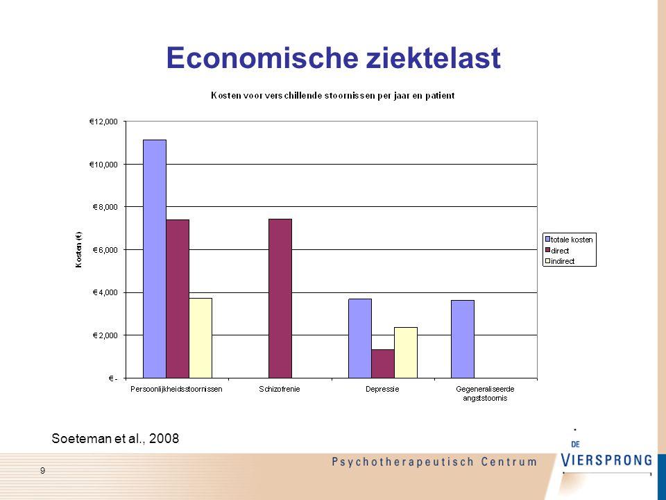 Economische ziektelast 9 Soeteman et al., 2008