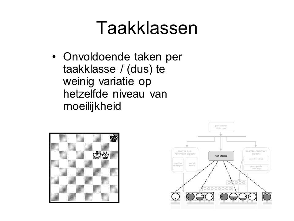 Taakklassen Onvoldoende taken per taakklasse / (dus) te weinig variatie op hetzelfde niveau van moeilijkheid