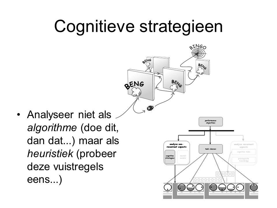 Cognitieve strategieen Analyseer niet als algorithme (doe dit, dan dat...) maar als heuristiek (probeer deze vuistregels eens...)