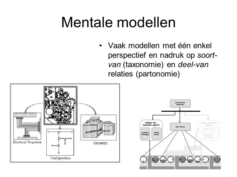 Mentale modellen Vaak modellen met één enkel perspectief en nadruk op soort- van (taxonomie) en deel-van relaties (partonomie)