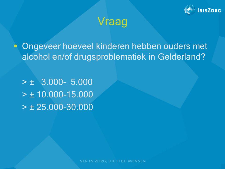 Vraag  Ongeveer hoeveel kinderen hebben ouders met alcohol en/of drugsproblematiek in Gelderland? > ± 3.000- 5.000 > ± 10.000-15.000 > ± 25.000-30.00