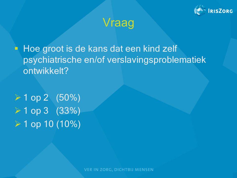 Vraag  Hoe groot is de kans dat een kind zelf psychiatrische en/of verslavingsproblematiek ontwikkelt?  1 op 2 (50%)  1 op 3 (33%)  1 op 10 (10%)