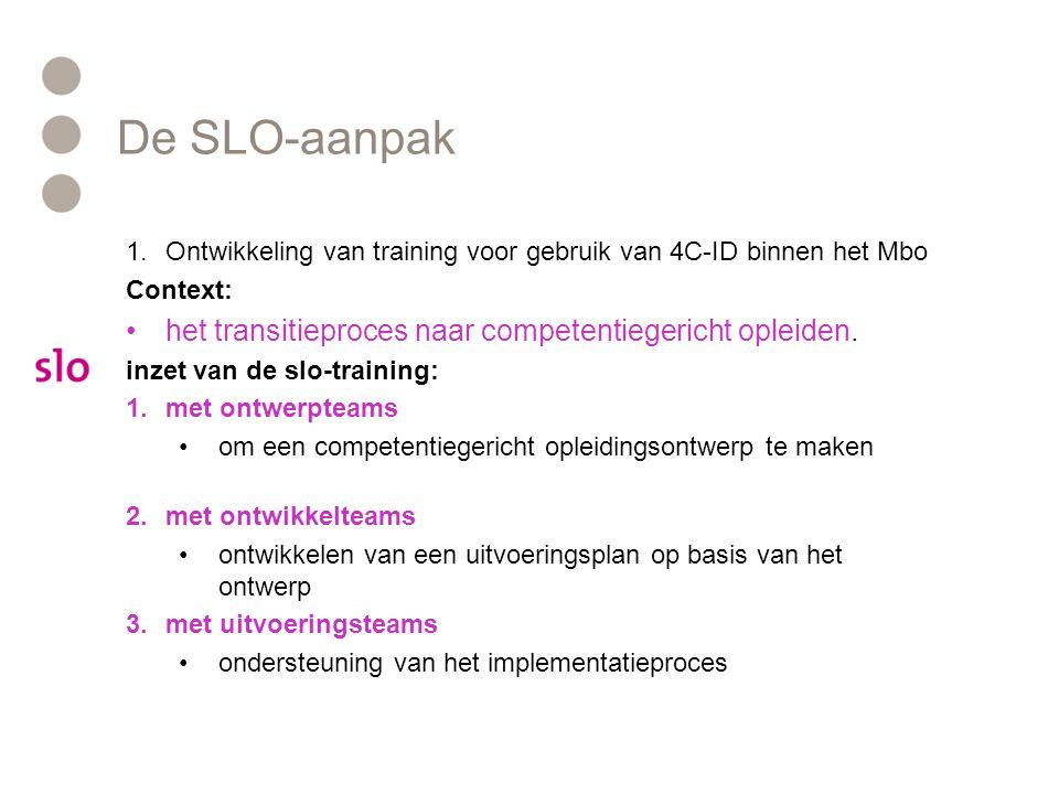 De SLO-aanpak 1.Ontwikkeling van training voor gebruik van 4C-ID binnen het Mbo Context: het transitieproces naar competentiegericht opleiden. inzet v
