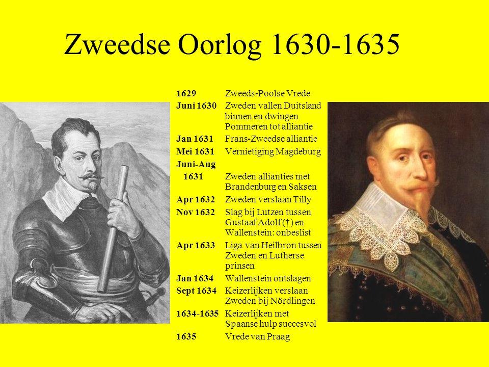 Zweedse Oorlog 1630-1635 1629 Zweeds-Poolse Vrede Juni 1630 Zweden vallen Duitsland binnen en dwingen Pommeren tot alliantie Jan 1631 Frans-Zweedse al