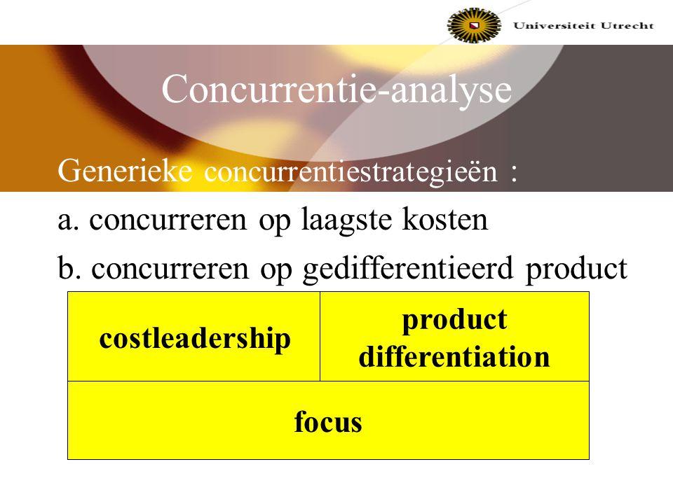 De positie- en competentieanalyse technologische demografische economische politieke maatschappelijke milieu generieke concurrentiestrategieën concurr