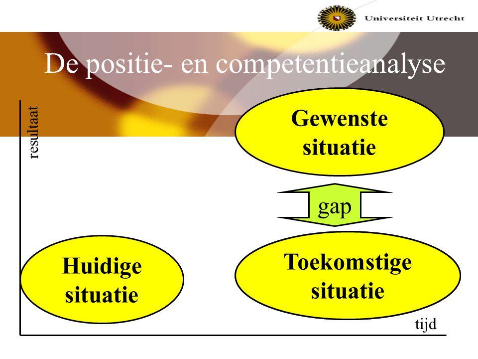 Marketingmanagementproces Vijf stappen stap 1: positie- en competentieanalyse stap 2: SWOT-analyse stap 3: strategisch marketingplan stap 4: uitvoerin
