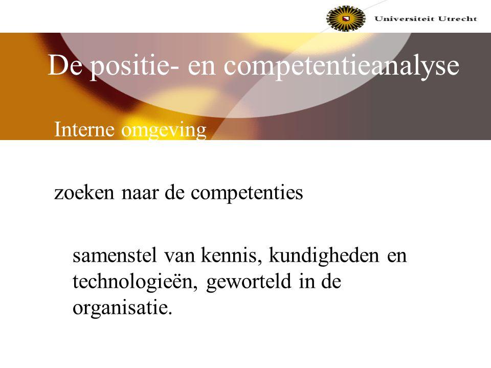 De positie- en competentieanalyse Interne omgeving Concurrentie omgeving Macro omgeving