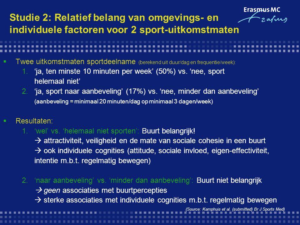  Twee uitkomstmaten sportdeelname (berekend uit duur/dag en frequentie/week): 1.'ja, ten minste 10 minuten per week' (50%) vs. 'nee, sport helemaal n