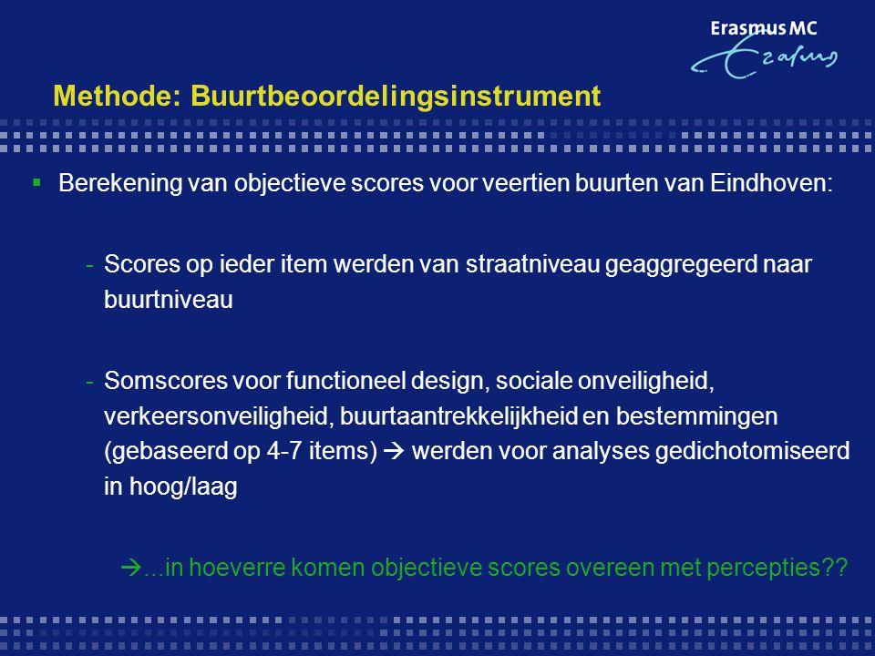 Methode: Buurtbeoordelingsinstrument  Berekening van objectieve scores voor veertien buurten van Eindhoven: -Scores op ieder item werden van straatni