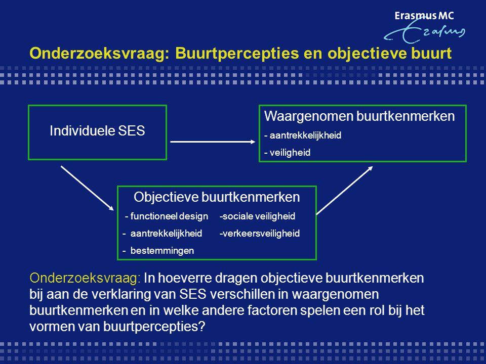 Onderzoeksvraag: Buurtpercepties en objectieve buurt Individuele SES Waargenomen buurtkenmerken - aantrekkelijkheid - veiligheid Objectieve buurtkenme
