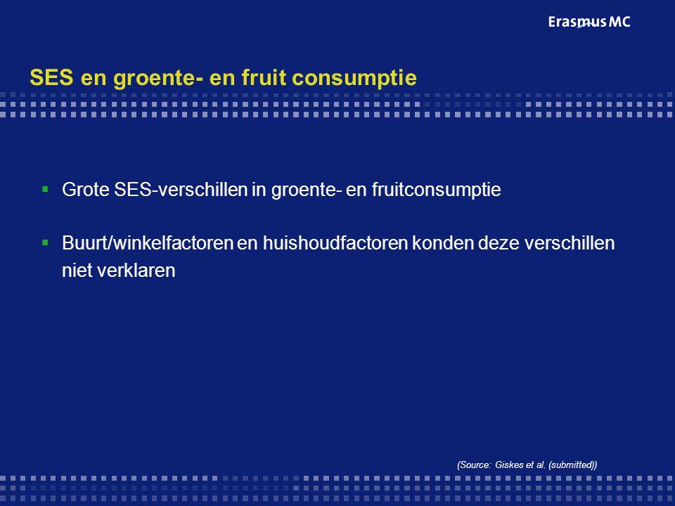  Grote SES-verschillen in groente- en fruitconsumptie  Buurt/winkelfactoren en huishoudfactoren konden deze verschillen niet verklaren SES en groent