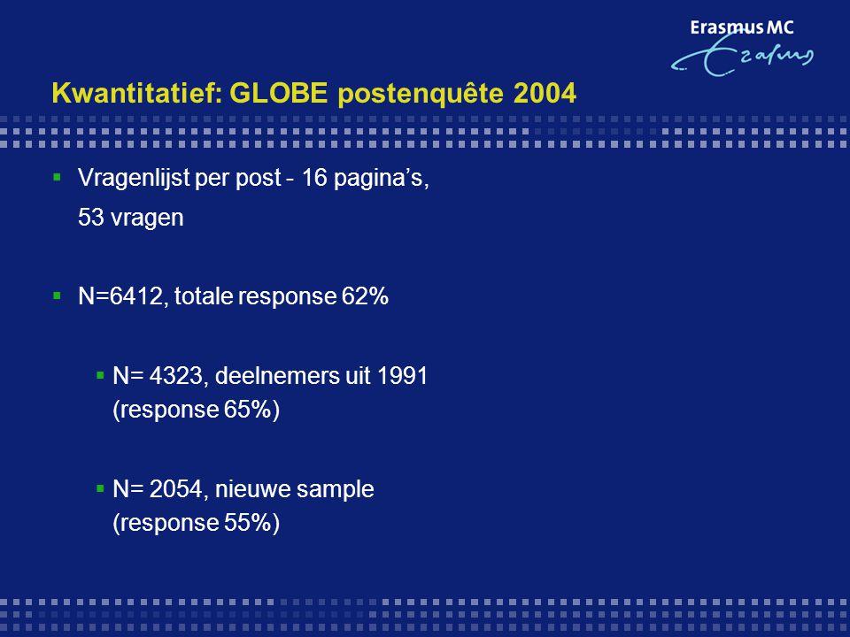 Kwantitatief: GLOBE postenquête 2004  Vragenlijst per post - 16 pagina's, 53 vragen  N=6412, totale response 62%  N= 4323, deelnemers uit 1991 (res