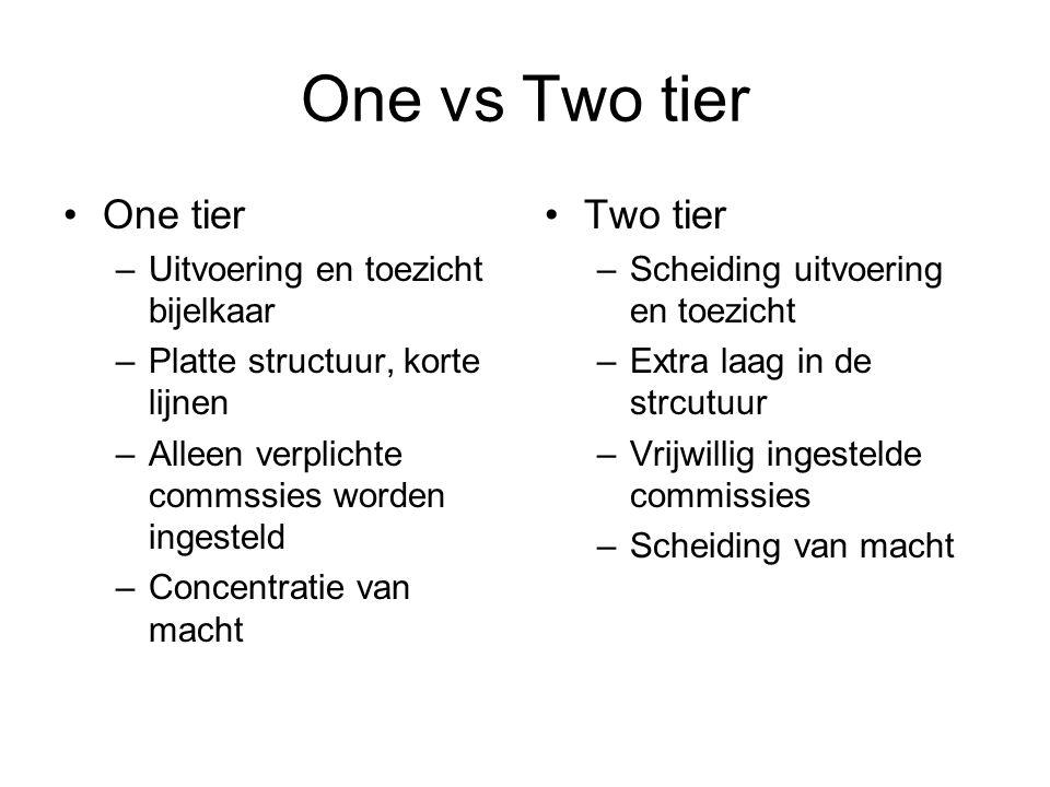 One vs Two tier One tier –Uitvoering en toezicht bijelkaar –Platte structuur, korte lijnen –Alleen verplichte commssies worden ingesteld –Concentratie