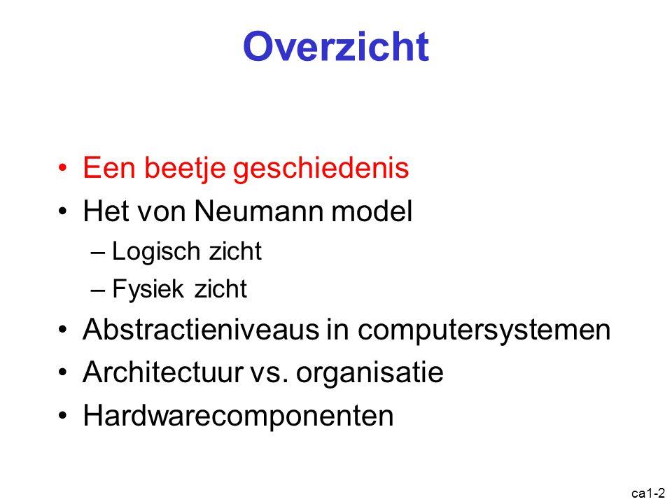 ca1-2 Overzicht Een beetje geschiedenis Het von Neumann model –Logisch zicht –Fysiek zicht Abstractieniveaus in computersystemen Architectuur vs.