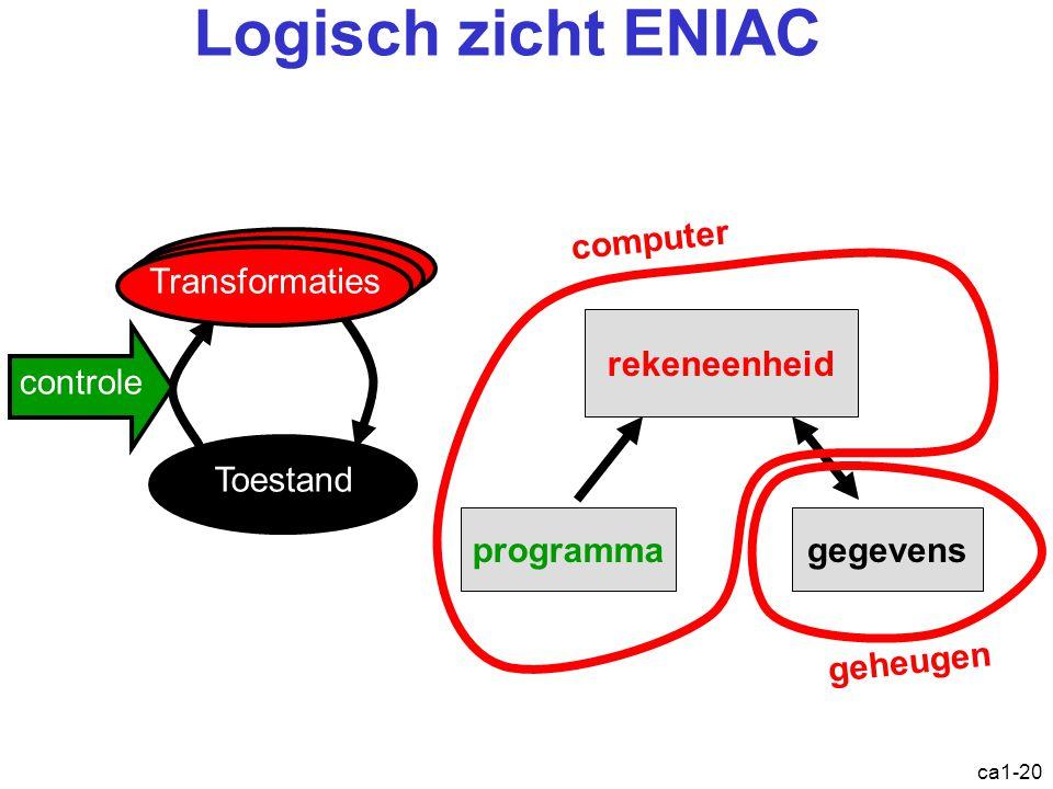 ca1-20 rekeneenheid programmagegevens computer geheugen Logisch zicht ENIAC Toestand Transformaties controle