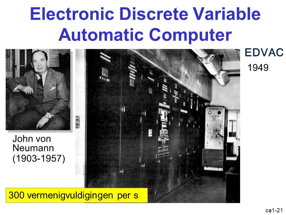 ca1-21 Electronic Discrete Variable Automatic Computer John von Neumann (1903-1957) 300 vermenigvuldigingen per s 1949 EDVAC
