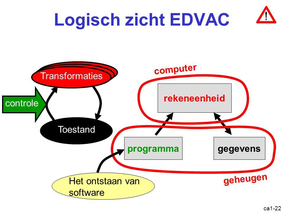 ca1-22 rekeneenheid programmagegevens computer geheugen Logisch zicht EDVAC Toestand Transformaties controle Het ontstaan van software