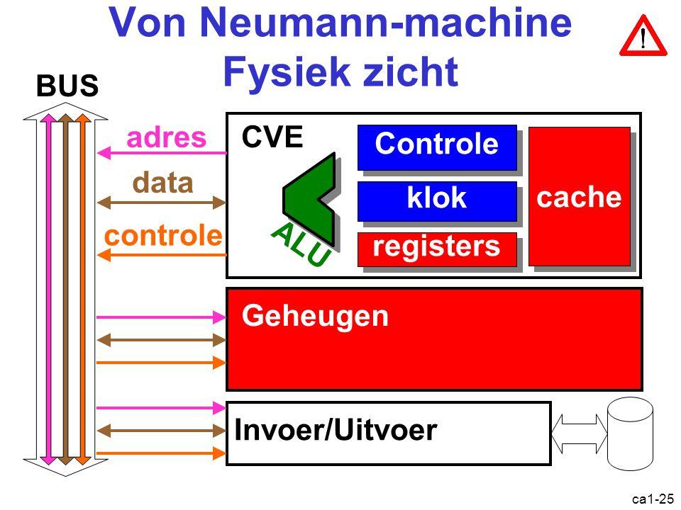 ca1-25 Von Neumann-machine Fysiek zicht Invoer/Uitvoer Controle klok registers Geheugen CVE adres controle data ALU BUS cache