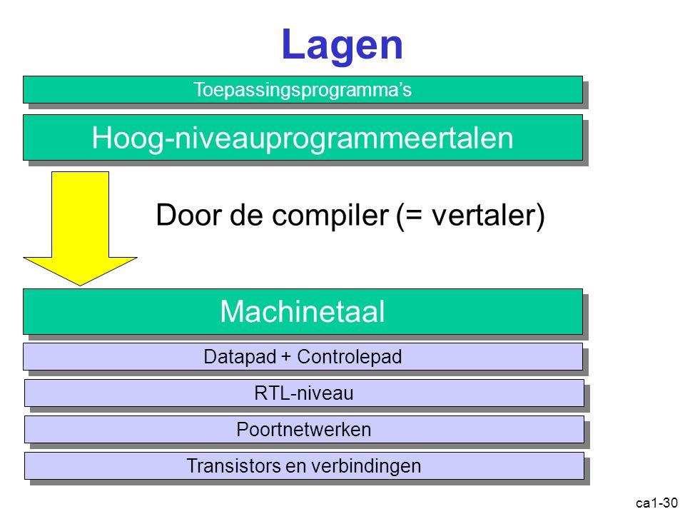ca1-30 Lagen Toepassingsprogramma's Hoog-niveauprogrammeertalen Machinetaal Datapad + Controlepad RTL-niveau Poortnetwerken Transistors en verbindingen Door de compiler (= vertaler)