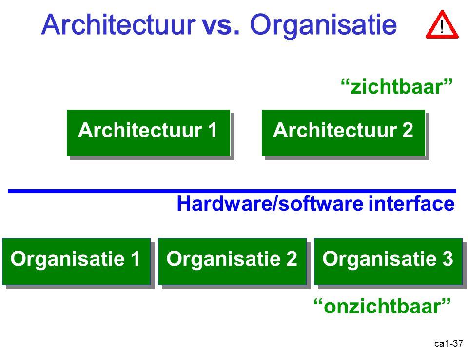 ca1-37 Organisatie Architectuur vs.