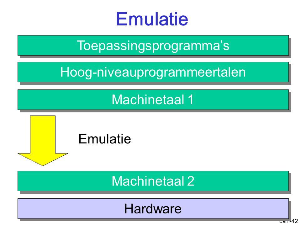 ca1-42 Emulatie Toepassingsprogramma's Machinetaal 1 Hardware Machinetaal 2 Hoog-niveauprogrammeertalen Emulatie