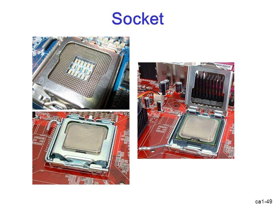 Socket ca1-49