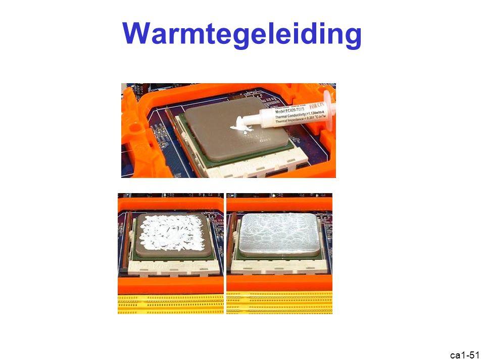 Warmtegeleiding ca1-51