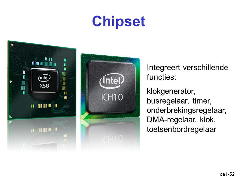 ca1-52 Chipset Integreert verschillende functies: klokgenerator, busregelaar, timer, onderbrekingsregelaar, DMA-regelaar, klok, toetsenbordregelaar